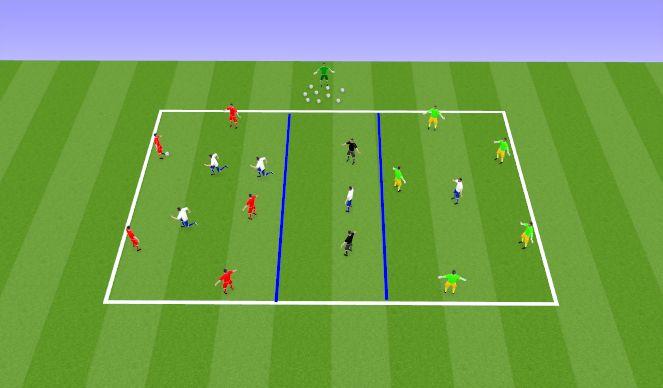 Football/Soccer Session Plan Drill (Colour): 5v5v5+2 (Neutrals are 8-10)