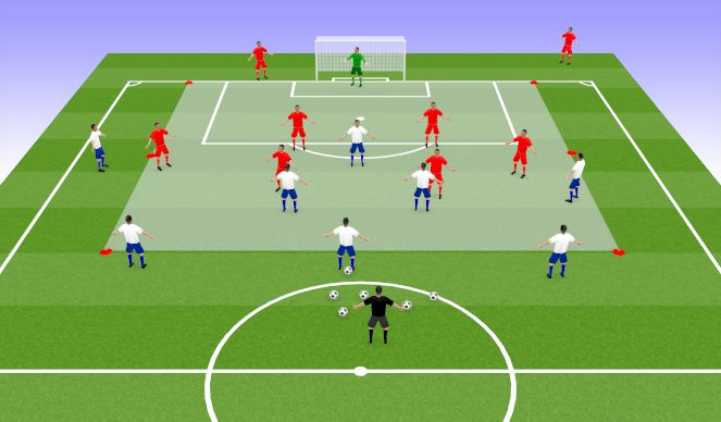 Football/Soccer Session Plan Drill (Colour): OFFENSIVE PLAY, QUICK PASSING OVERLAPING AND FINISHING