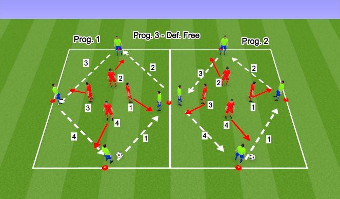 Football/Soccer Session Plan Drill (Colour): P. & R. Tech-Tact