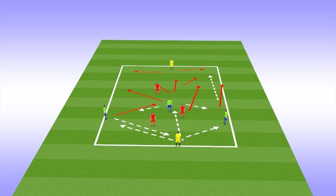 Football/Soccer Session Plan Drill (Colour): 3:3+2