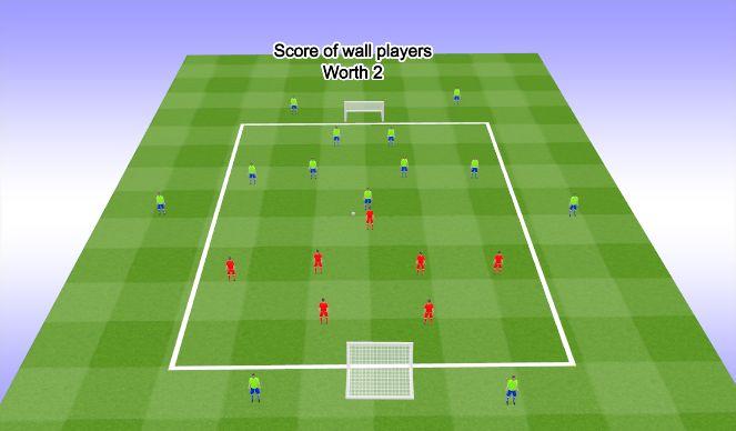 Football/Soccer Session Plan Drill (Colour): 7v7+7