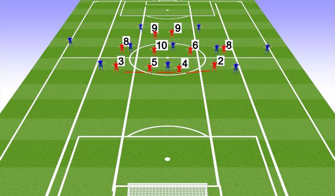 Football/Soccer Session Plan Drill (Colour): 4-4-2 Flat