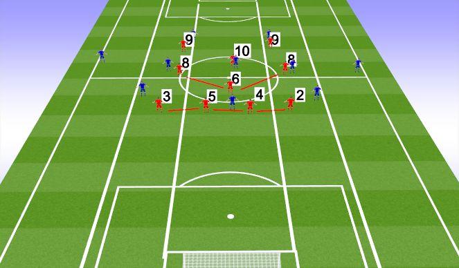 Football/Soccer Session Plan Drill (Colour): 4-1-2-1-2 Narrow (4-4-2 Diamond)