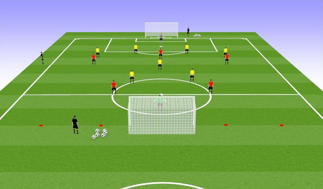 Football/Soccer Session Plan Drill (Colour): GT