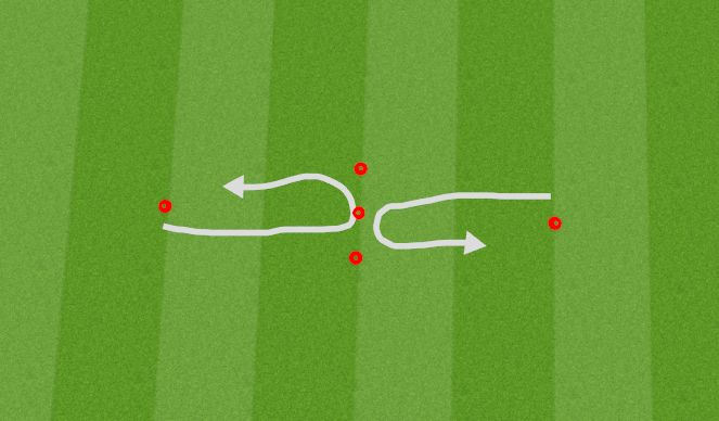 Football/Soccer Session Plan Drill (Colour): Turns - Technical