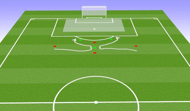 Football/Soccer Session Plan Drill (Colour): Turns + Finishing on goal