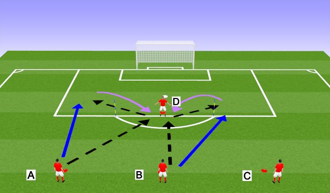 Football/Soccer Session Plan Drill (Colour): Striking the Ball - Finishing
