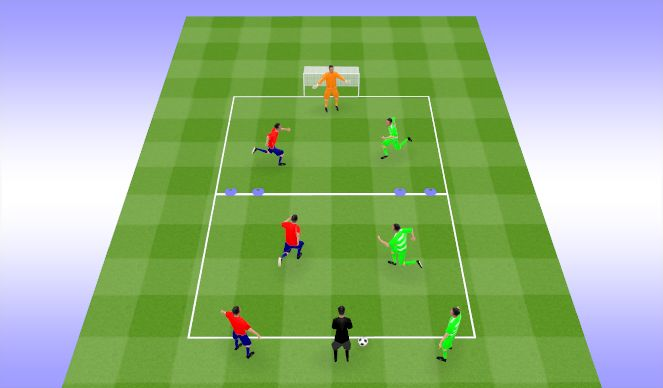 Football/Soccer Session Plan Drill (Colour): Quick reaction 2v2