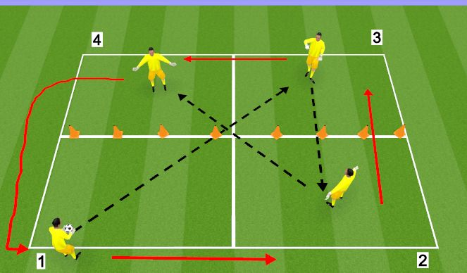Football/Soccer Session Plan Drill (Colour): King of the Court Activation Game