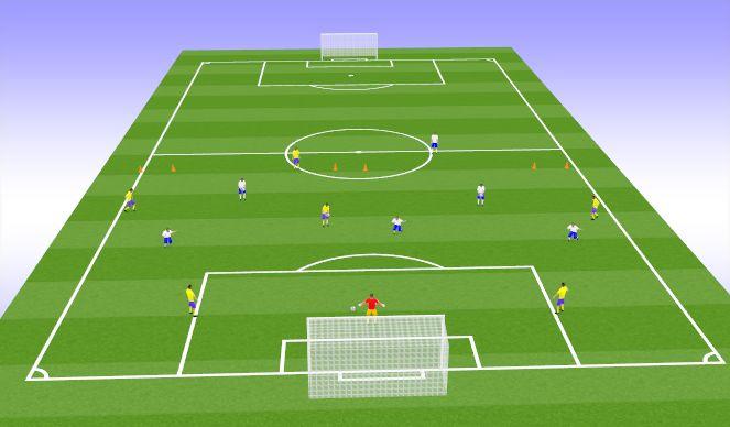 Football/Soccer Session Plan Drill (Colour): 6v5 halfcourt