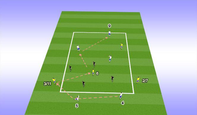 Football/Soccer Session Plan Drill (Colour): 4v4 +5N