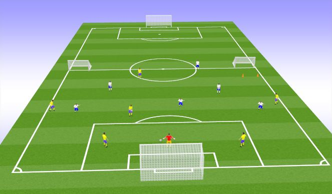 Football/Soccer Session Plan Drill (Colour): 6v6 Off v. Def