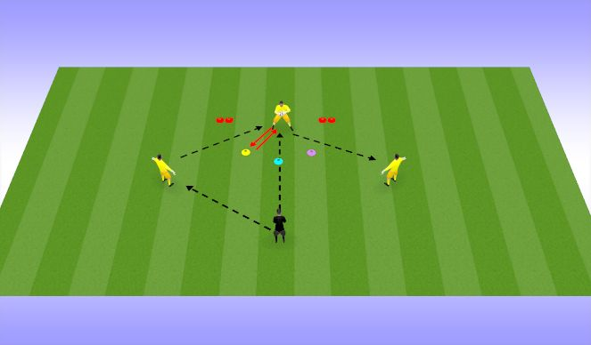 Football/Soccer Session Plan Drill (Colour): Technical Activation
