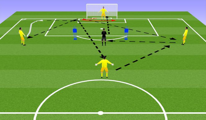 Football/Soccer Session Plan Drill (Colour): Technical Practice into Game-Related