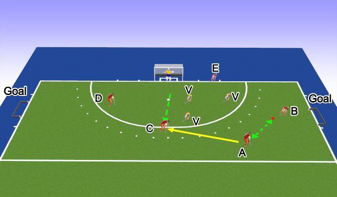 Hockey Session Plan Drill (Colour): ruimte vrijeslag 23mtr