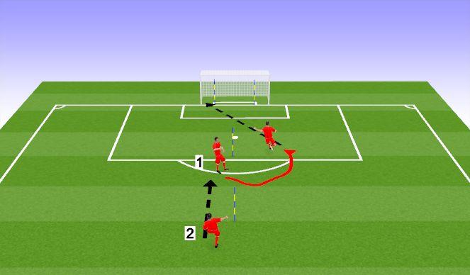 Football/Soccer Session Plan Drill (Colour): Löögid 3