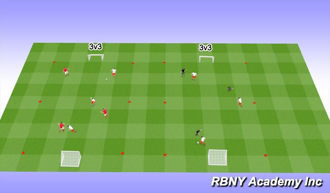 Football/Soccer Session Plan Drill (Colour): 3v3 - Open Play