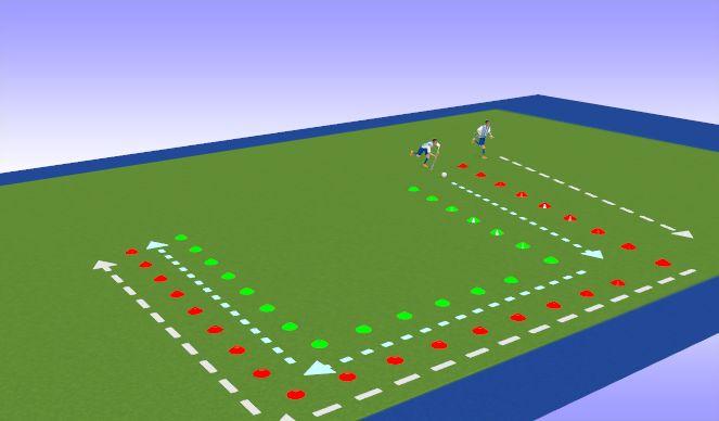 Hockey Session Plan Drill (Colour): Carry vs run race
