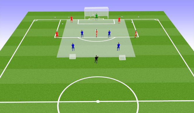 Football/Soccer Session Plan Drill (Colour): SS Activity