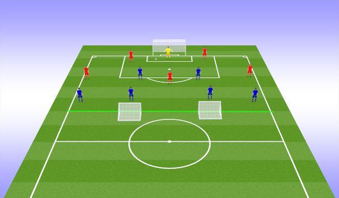 Football/Soccer Session Plan Drill (Colour): OLI