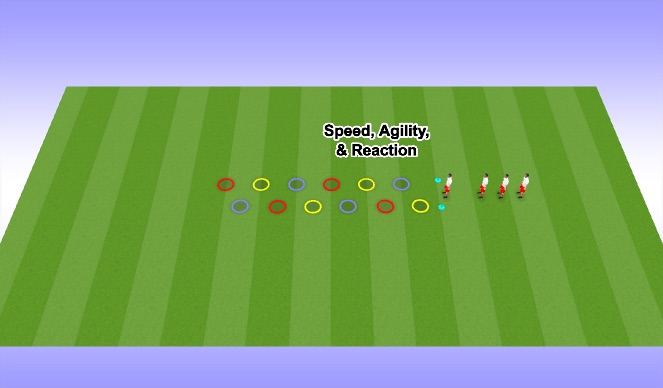 Football/Soccer Session Plan Drill (Colour): Speed, Agility & Reaction