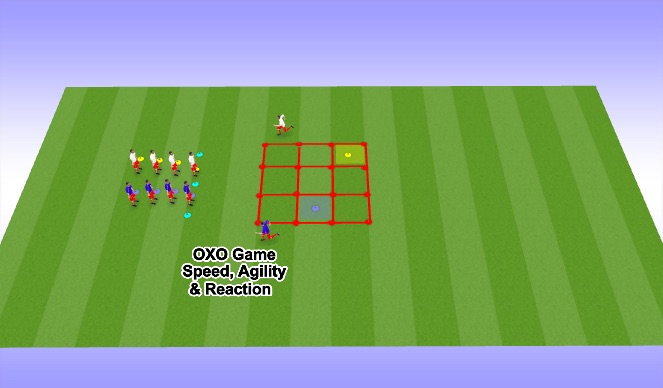 Football/Soccer Session Plan Drill (Colour): OXO Game