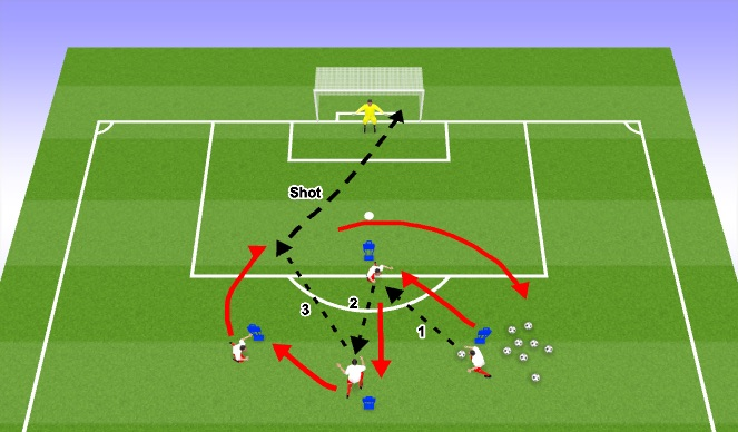 Football/Soccer Session Plan Drill (Colour): Analytical Shooting Drill