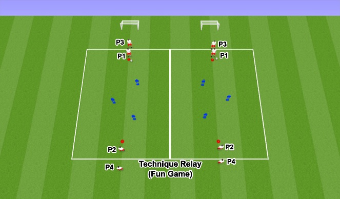 Football/Soccer Session Plan Drill (Colour): Dribbling, Passing & Receiving Relay