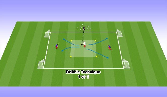 Football/Soccer Session Plan Drill (Colour): Technique (1 vs 1)