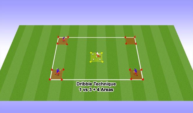 Football/Soccer Session Plan Drill (Colour): Technique (1 vs 3)
