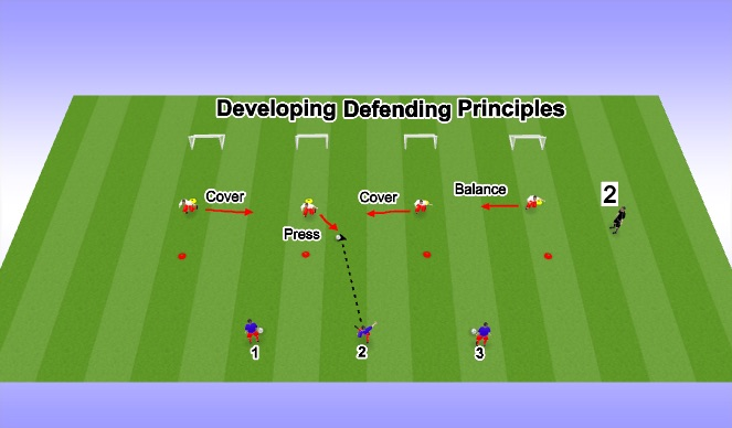 Football/Soccer Session Plan Drill (Colour): Developing Defensive Principles