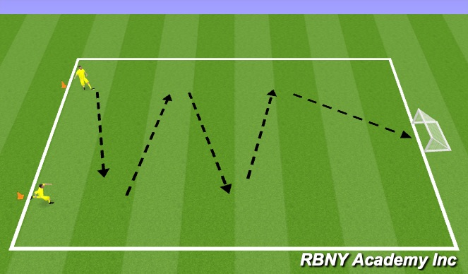 Football/Soccer Session Plan Drill (Colour): side to side passing