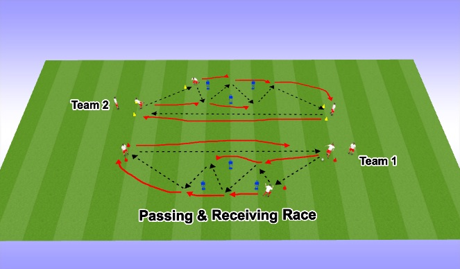 Football/Soccer Session Plan Drill (Colour): Pass & Receive Race