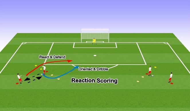 Football/Soccer Session Plan Drill (Colour): Reaction Scoring