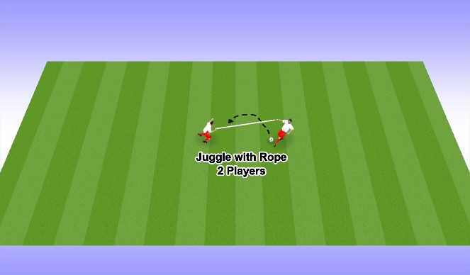 Football/Soccer Session Plan Drill (Colour): Juggle with Rope (2 Players)