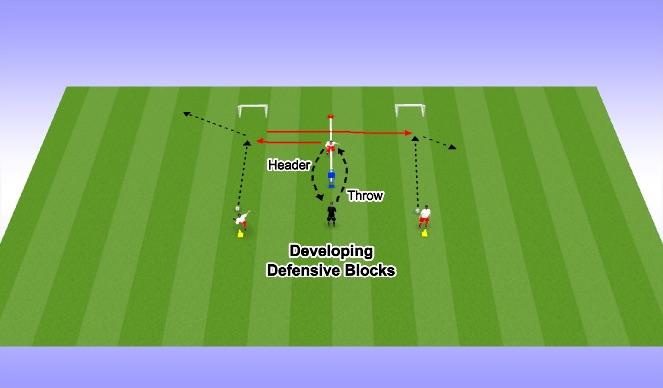 Football/Soccer Session Plan Drill (Colour): Developing Blocks