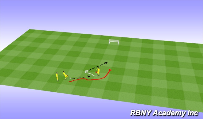 Football/Soccer Session Plan Drill (Colour): Overlap to small goal