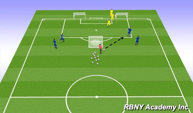 Football/Soccer Session Plan Drill (Colour): 2v1 , 3v2