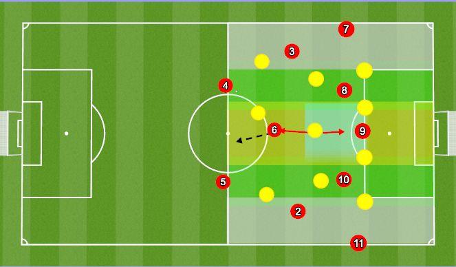 Football/Soccer Session Plan Drill (Colour): Inverted FB Setup