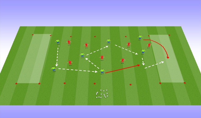 Football/Soccer Session Plan Drill (Colour): Patient & Keep it moving