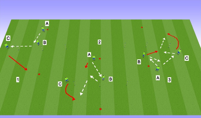 Football/Soccer Session Plan Drill (Colour): warmup- w/ passing and receiving