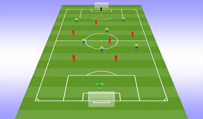 Football/Soccer Session Plan Drill (Colour): Final Game: 7v7
