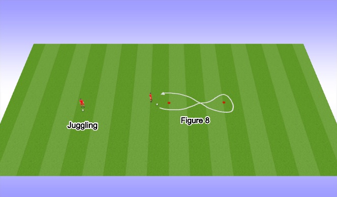 Football/Soccer Session Plan Drill (Colour): Technical Testing