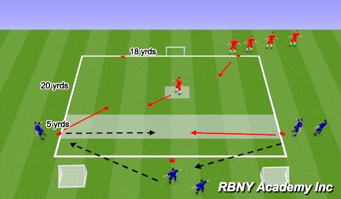 Football/Soccer Session Plan Drill (Colour): 1v1 to 2v2