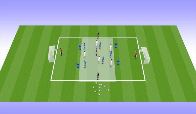 Football/Soccer Session Plan Drill (Colour): 5v5+3+Gks