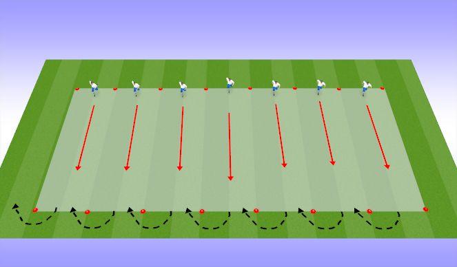 Football/Soccer Session Plan Drill (Colour): Dynamics