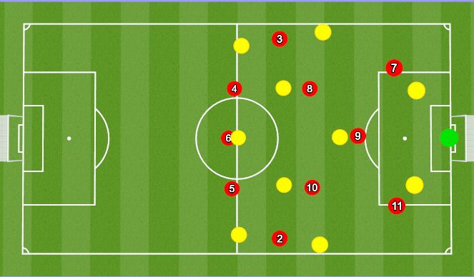 Football/Soccer Session Plan Drill (Colour): Pressing system 2