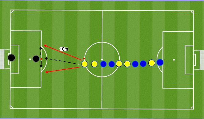 Football/Soccer Session Plan Drill (Colour): Technical Practice 2