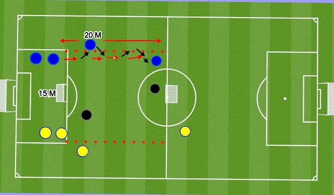 Football/Soccer Session Plan Drill (Colour): Passing and Shooting drill