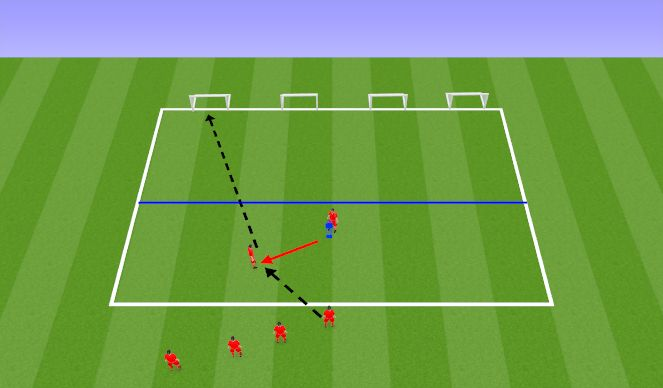 Football/Soccer Session Plan Drill (Colour): Session 1